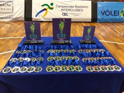 CBC anuncia agenda da nova temporada do CBI de vôlei e vôlei de praia